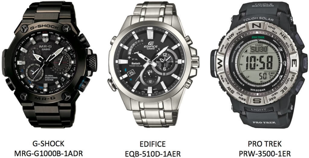 orologi casio modelli